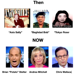 Media Then Now